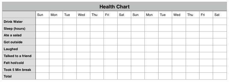 Health Chart Bare 5
